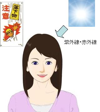 髪の毛は外界から頭を保護する
